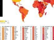 Europa l'Italia essere paese corrotto. degli italiani denuncerebbe episodi corruzione