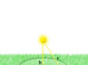 Sfere luce creazione Crop Circles
