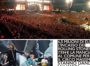 Rolling Stones Circo Massimo: 195mila euro danno erariale!