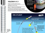 SpaceX: rimandata missione Dragon CRS-5