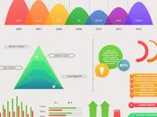 Data Visualization: valore delle informazioni