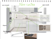 Idee (realistiche) casa: nostra cucina