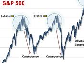 """Exit mega-Bolla QE+ZIRP ammette anche l'ex della Greenspan detto maestro"""")"""