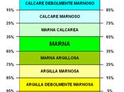 geologia (parte seocnda)