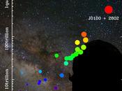 SDSS J0100 2802: scoperto quasar brillante dell'Universo primordiale alimentato buco nero super supermassiccio