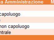 Debito derivati: bomba orologeria l'Italia