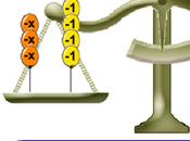 Equazioni risolte bilancia