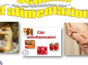 """Cellulite"" Alimentazione. (Video)"