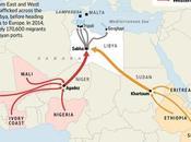 rotte traffico uomini dalla Libia