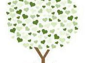 Aprile. Giornata Mondiale della Terra. Earth