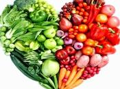 Micronutrienti: Vitamine Liposolubili