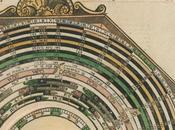 """Meravigliosi decori grafici libro astronomia """"astronomicum caesareum"""""""