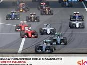 Sport Spagna, Palinsesto Maggio 2015 #SkyMotori