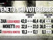 Sondaggio EUROMEDIA maggio 2015: Elezioni Regionali Veneto