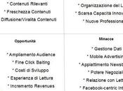 Analisi SWOT Instant Articles