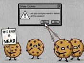 Mondo Dolci Politica Cookie ottemperanza alla direttiva Garante della Privacy.