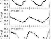 stelle variabili Gaia