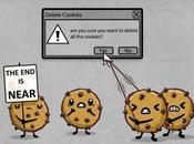 Politica cookie Gita Fuori Porta ottemperanza alla direttiva Garante della Privacy.