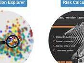 """Arriva """"UbbLE"""" test calcolare proprio rischio morte entro anni"""