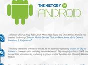 """storia Android raccontata un'infografica: """"Astro"""""""