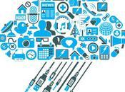 Confronto migliori servizi Cloud Storage gratuiti