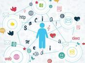 Content Marketing: come creare l'audience