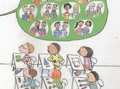 Libri messi all'indice libri ragazzi, buoni compagni strada nella società cambia