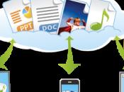 SugarSync backup sincronizzazione online: 5Gb+ gratis tanti vantaggi