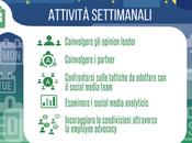 Checklist Social Media Managers
