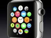 Google news weather Apple Watch: iniziata nuova era?