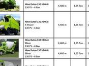 Daftar Harga Kredit Sepeda Motor Images