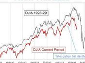 Stocks Markets Images