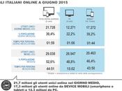 Internet Italia Giugno 2015