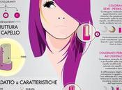 colorazione cosmetica: qualche infografica