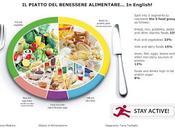 piatto benessere alimentare: seconda parte, video... grafici