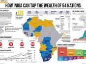Summit India-Africa, ecco cosa gioco