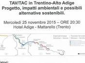 Serata informativa sulla TAV/TAC ,che terrà Mattarello mercoledì novembre 20:30.