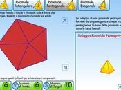 Sviluppo caratteristiche delle piramidi