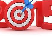 2015 l'anno blog