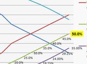 Scrittori indipendenti: 2016 alto tasso competizione