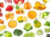 colori frutta verdura proprietà nutrizionali