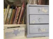 Romantiche scatole