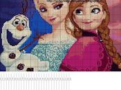 Schemi punto croce Froozen della Disney