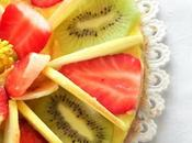 """Torta alla frutta trucchetto importantissimo"""" sondaggio foodblogger"""