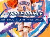 Notte 09/03/2016: Westbrook come Magic, striscia Celtics!