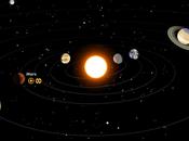 Sistema Solare Solar System Scope