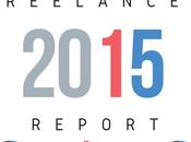 Report fine 2015 lavoro freelance: città europee competenze