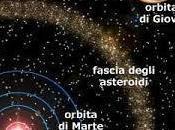 Pugno Stelle. Raduno telescopi Roma