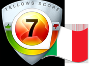 Liste tellows Score disponibili anche Fritzbox Italia