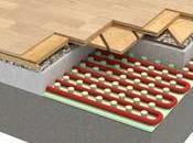 Impianto riscaldamento pavimento contro